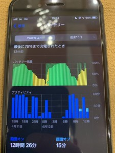 バッテリー交換前の曲線